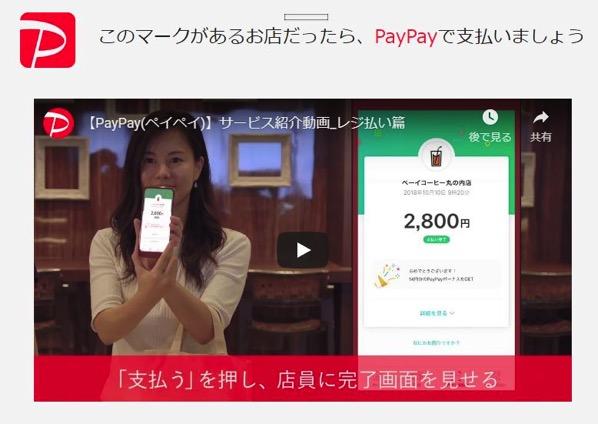 Paypay siharai